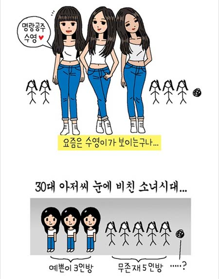 How Tall Are Snsd Members http://app-aid.com/cgi/snsd-sunny-cartoon