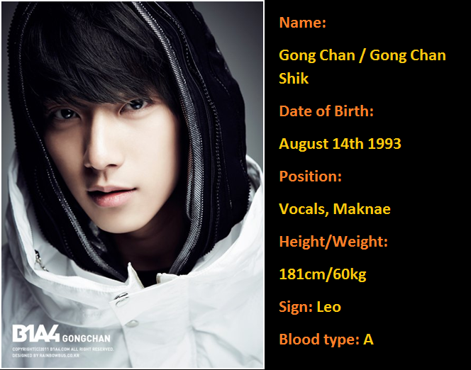 [Member Profile] B1A4 | POPSEOUL! B1a4 Names
